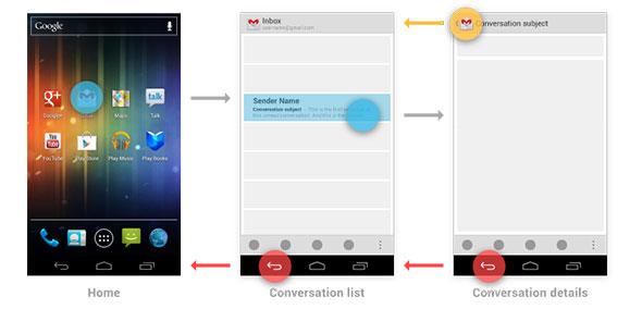 Boton de atras en un SO Android