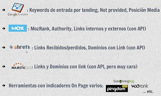 Landing pages como SEO