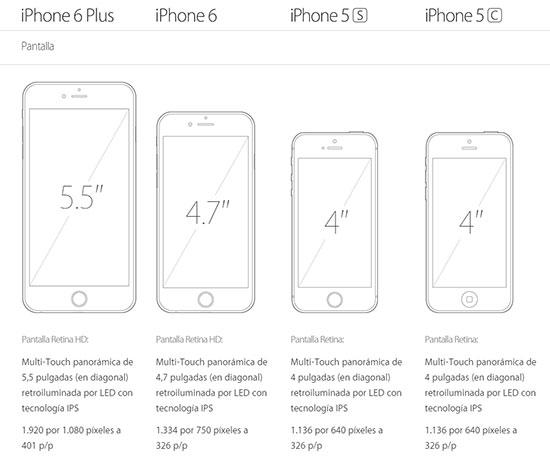 Resolucion iPhone