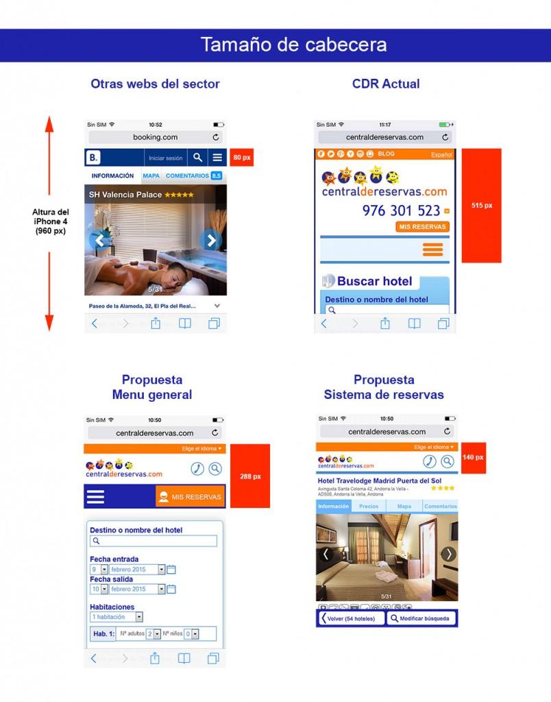 Diseño cabecera y menu