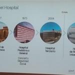 El diseño de la experiencia del paciente
