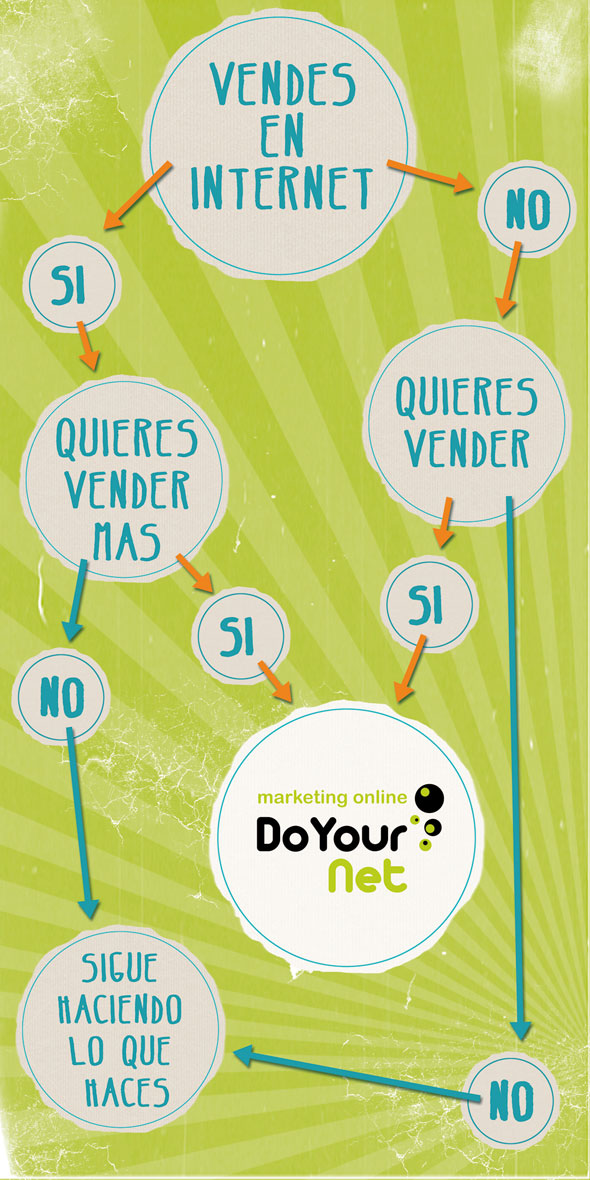 Diseño roll-up
