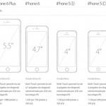 Mobile first: aprovechando las restricciones de los móviles