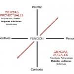 Javier Cañada, sobrevolando el diseño de interacción