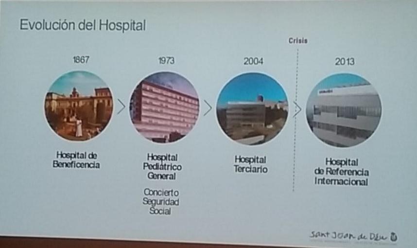 CX en Hospital Sant Joan de Deu