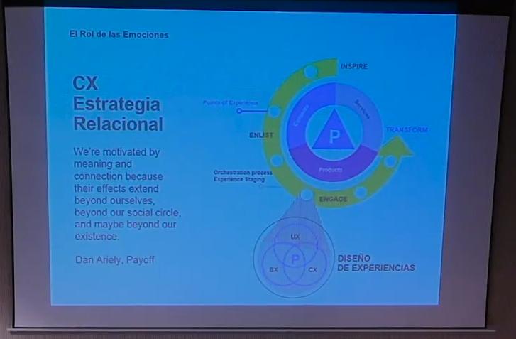 CX Estrategia Relacional
