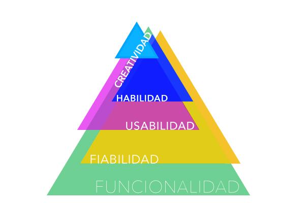 Jerarquia necesidades UX