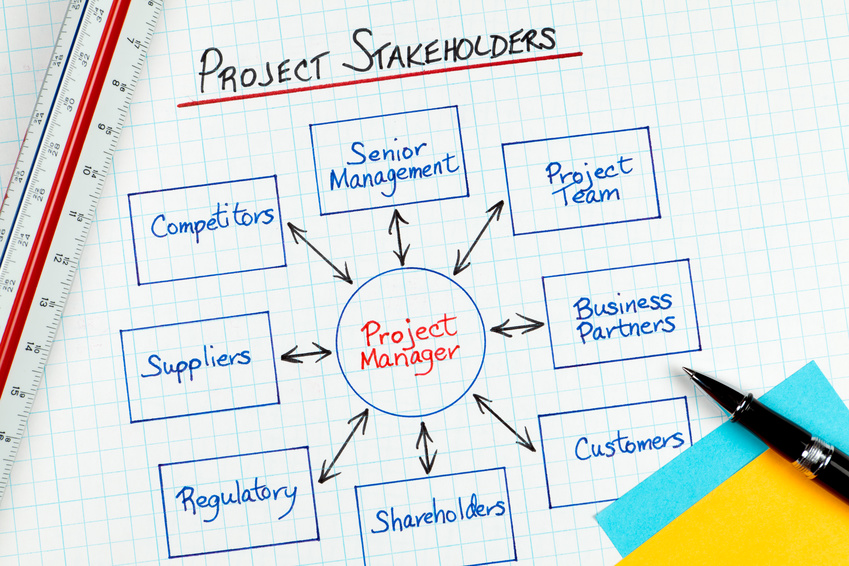 Stakeholders en un proyecto