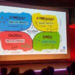 Diseñando experiencias organizacionales