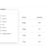 Grabación de sesiones de usuarios online con Hotjar
